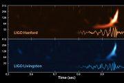 الحدود الجديدة لموجات الجاذبية :M. Coleman Miller & Nicolás Yunes  Naturevolume 568,9)