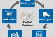 دور تدبير المشتريات في القطاع الحكومي.